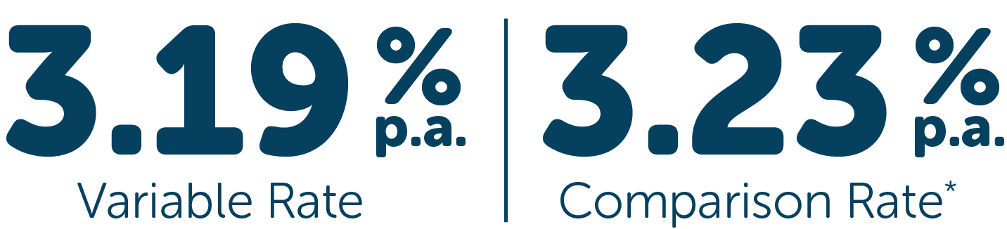 3.19% p.a. Fixed rate, 3.23% p.a. Comparison rate